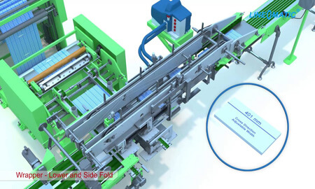Folio Size Ream Wrapping Machine